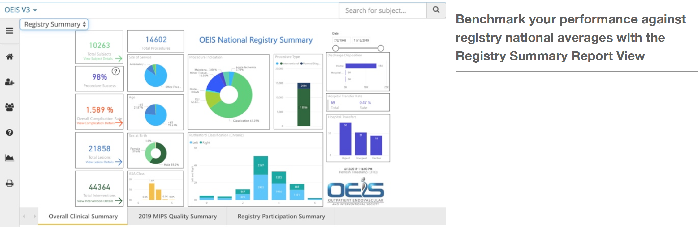 Registry Summary Report for the OEIS National Registry.