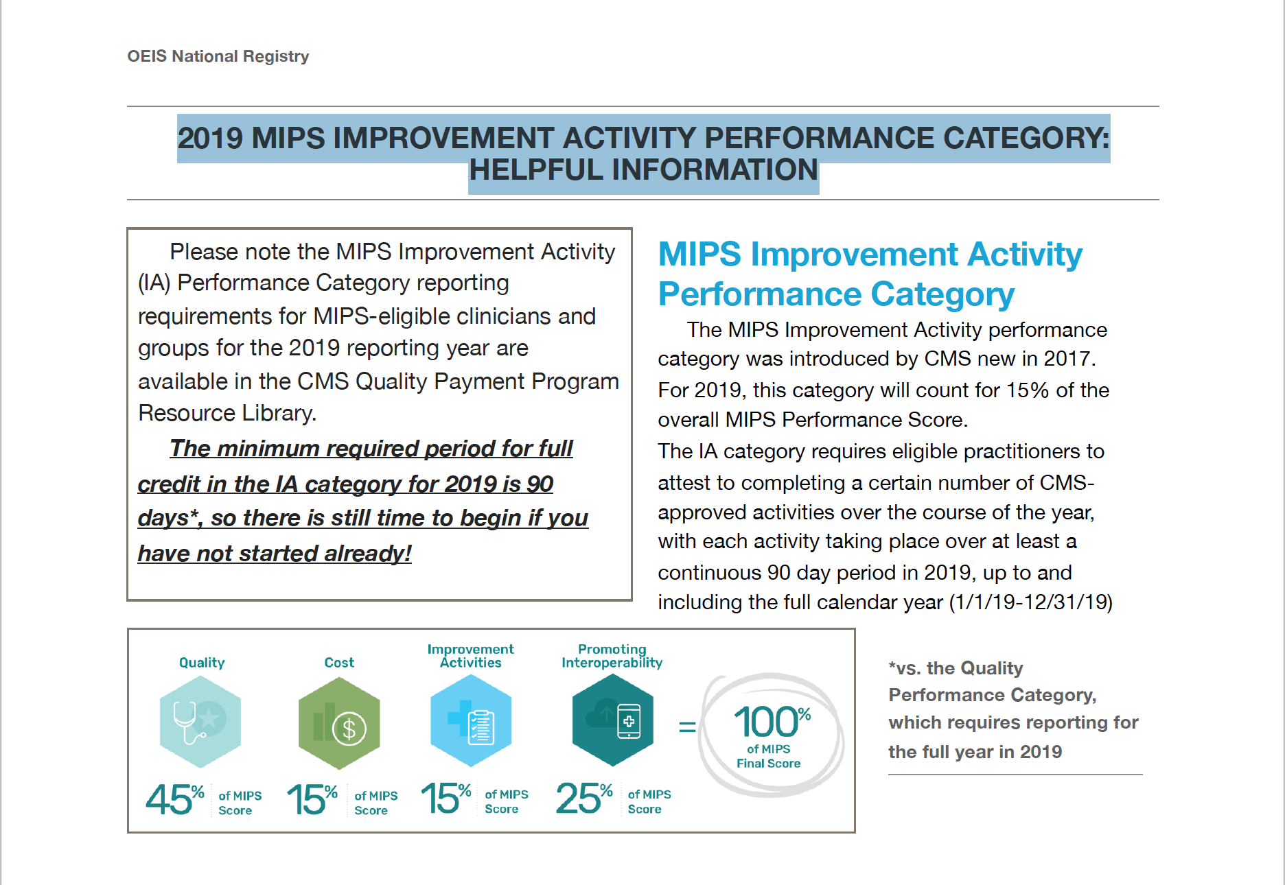 2019 MIPS Improvement Activity Performance Category -- Helpful Information.